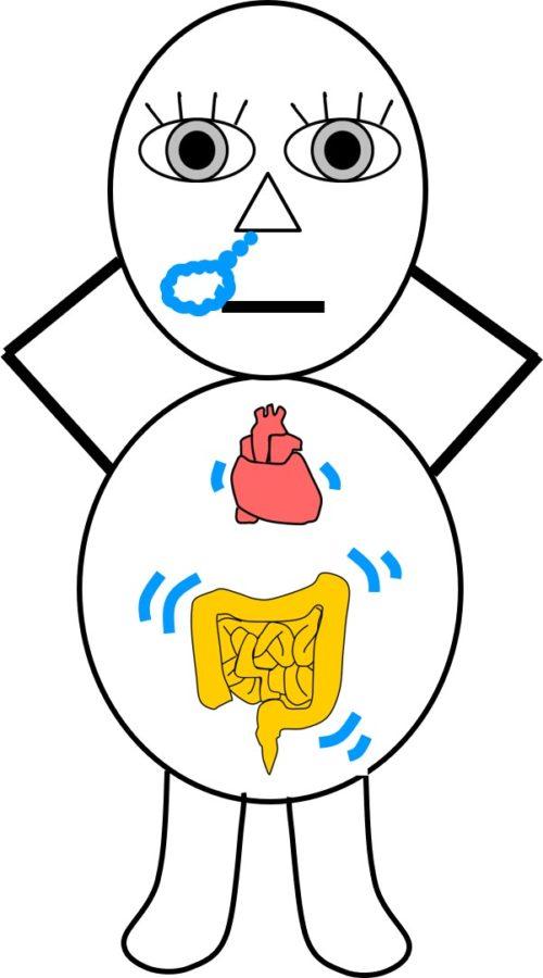 副交感神経が優位になったヒトのイメージ図