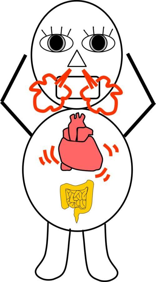 交感神経が優位になったヒトのイメージ図