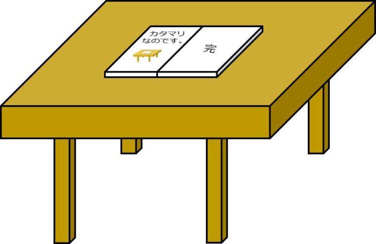 机の絵。テキストがのっていて、この図で、この記事の解説が完了することが書かれている。