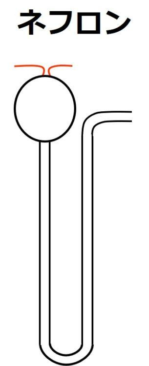 1個のネフロンを描いた図。球体の部分と、そこから伸びる1本の長い管が描かれている。