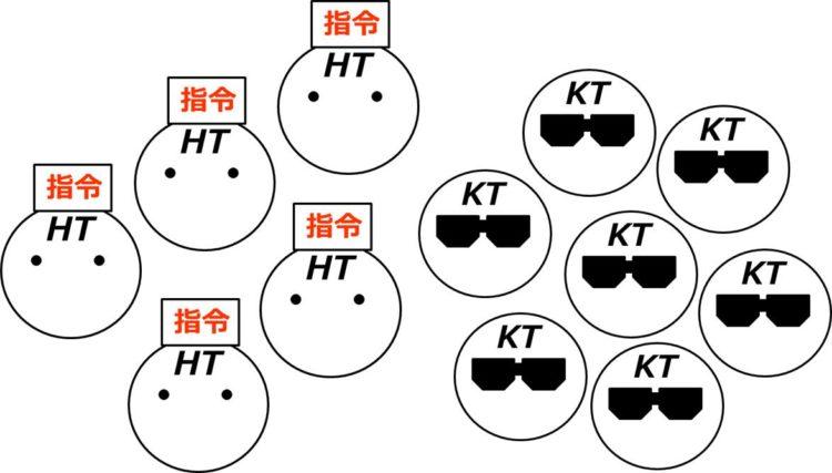 ヘルパーT細胞とキラーT細胞が大量に描いてある。