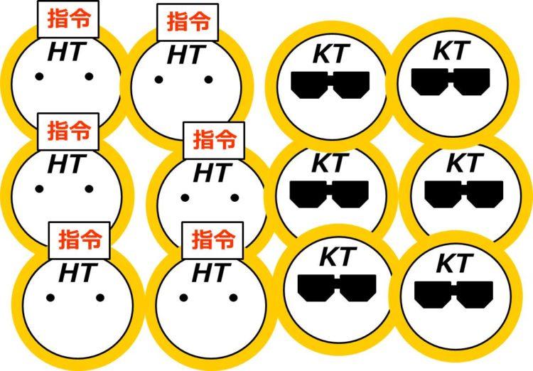 活性化してオレンジの色をまとったヘルパーT細胞とキラーT細胞が6個ずつ描いてある。