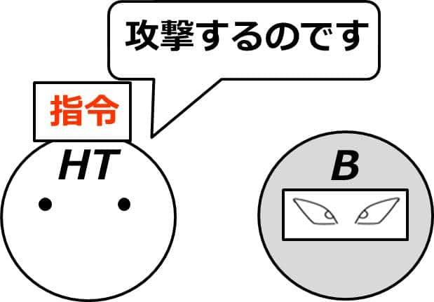 ヘルパーT細胞がB細胞に攻撃の命令を下す図。
