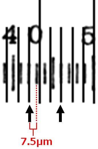 接眼ミクロメータの1目盛りが7.5μmであることを拡大して描いてある。