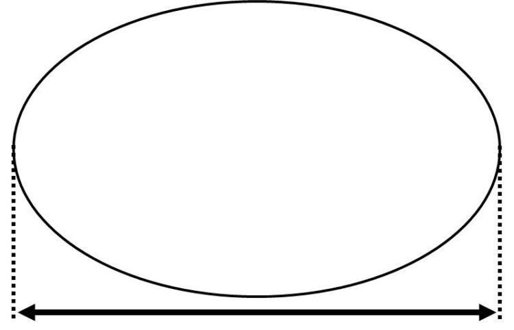 横長の楕円の、横長部分の距離を測りたいとする。