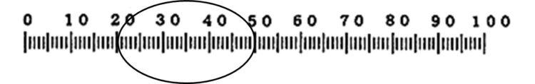 接眼ミクロメータの目盛り、20から50のところに、楕円の横長部分が重なっている。